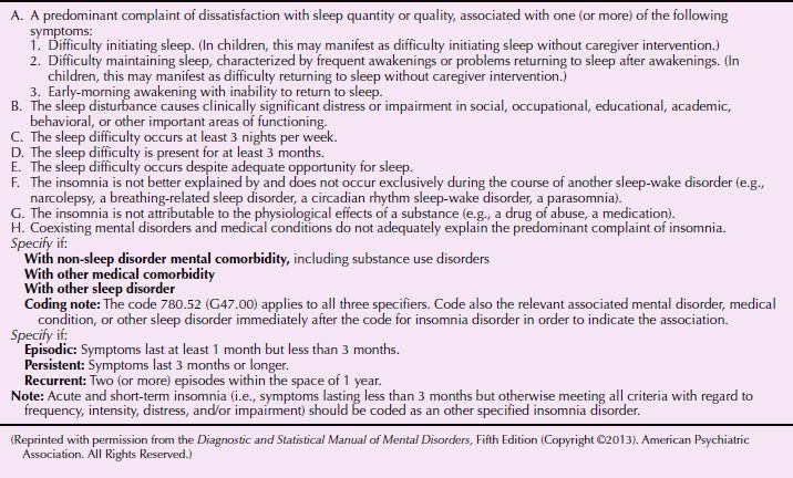 Normal Sleep and Sleep-Wake Disorders | Neupsy Key