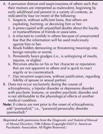 Personality Disorders   Neupsy Key