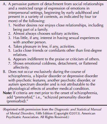 Personality Disorders | Neupsy Key