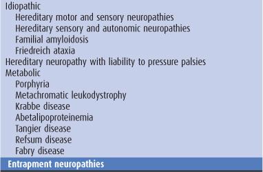 PPT - HSAN1: Hereditary Sensory and Autonomic Neuropathy ...  Hereditary Sensory And Autonomic Neuropathy