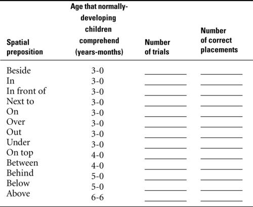 Assessment Of Developing Language Neupsy Key